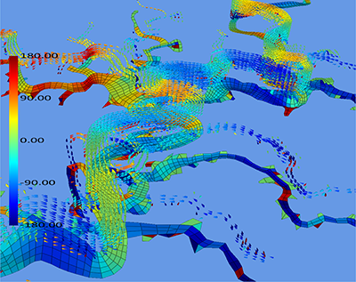 Multimodal visualisation of water flow direction